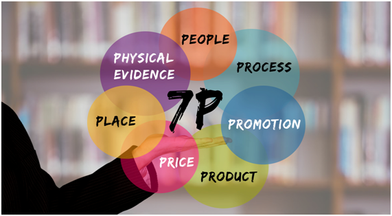education marketing mix 7p