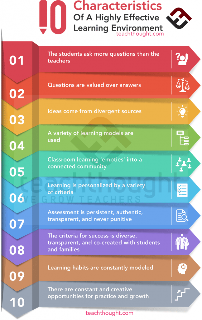10_caratteristiche_per_un-_ambiente_ad_alto_livello_di_apprendimento